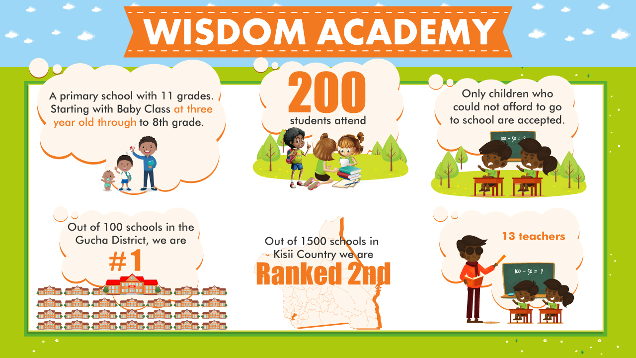 Facts about Wisdom Academy